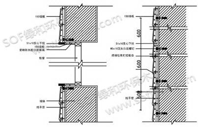 生态木叠式墙板安装节点图