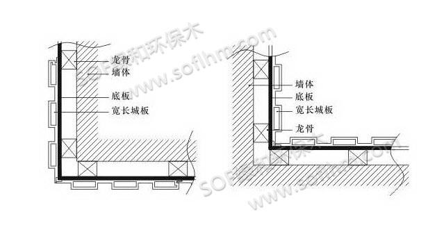 生态木长城板安装节点图