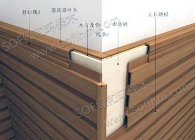 生态木长城板安装
